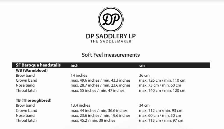 Soft Feel Measurements
